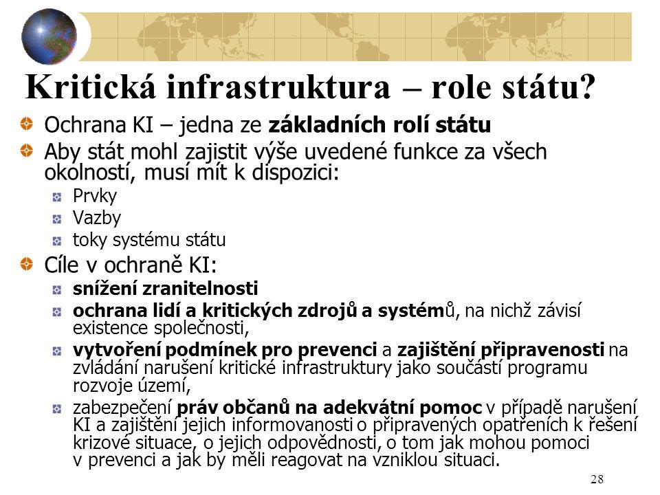 28 Kritická infrastruktura – role státu? Ochrana KI – jedna ze základních rolí státu Aby stát mohl zajistit výše uvedené funkce za všech okolností, mu