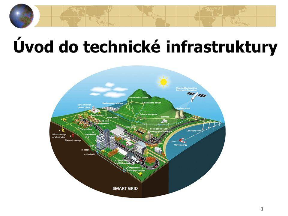 Úvod do technické infrastruktury 3