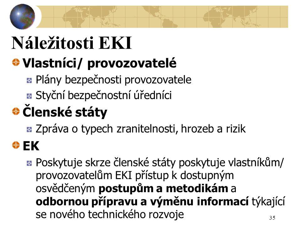 Náležitosti EKI Vlastníci/ provozovatelé Plány bezpečnosti provozovatele Styční bezpečnostní úředníci Členské státy Zpráva o typech zranitelnosti, hrozeb a rizik EK Poskytuje skrze členské státy poskytuje vlastníkům/ provozovatelům EKI přístup k dostupným osvědčeným postupům a metodikám a odbornou přípravu a výměnu informací týkající se nového technického rozvoje 35