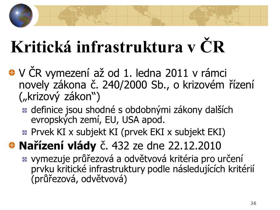 36 Kritická infrastruktura v ČR V ČR vymezení až od 1.