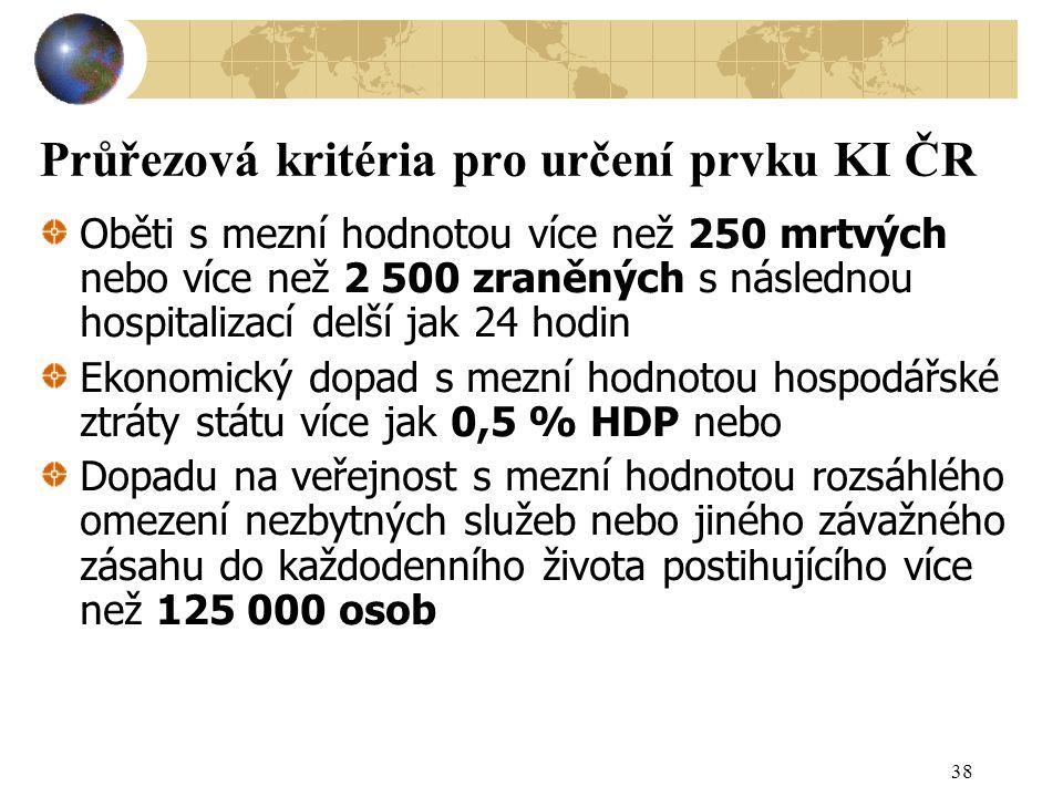 38 Průřezová kritéria pro určení prvku KI ČR Oběti s mezní hodnotou více než 250 mrtvých nebo více než 2 500 zraněných s následnou hospitalizací delší