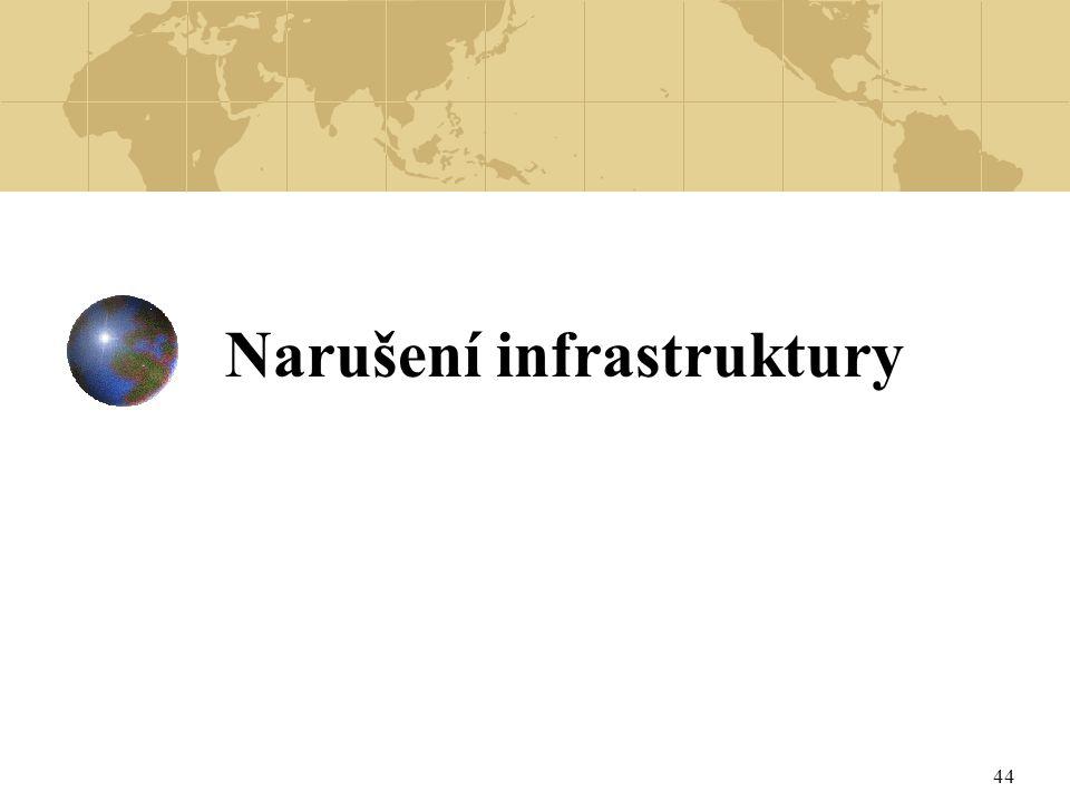 44 Narušení infrastruktury
