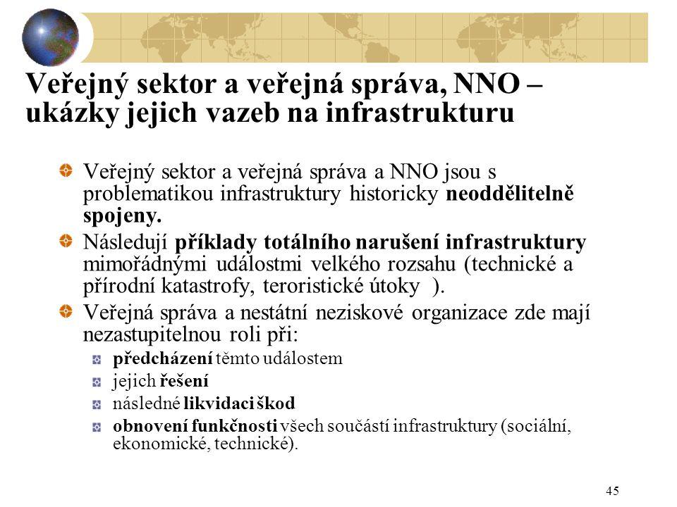 45 Veřejný sektor a veřejná správa, NNO – ukázky jejich vazeb na infrastrukturu Veřejný sektor a veřejná správa a NNO jsou s problematikou infrastruktury historicky neoddělitelně spojeny.