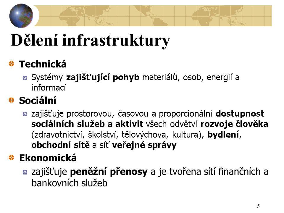 Dělení infrastruktury Technická Systémy zajišťující pohyb materiálů, osob, energií a informací Sociální zajišťuje prostorovou, časovou a proporcionální dostupnost sociálních služeb a aktivit všech odvětví rozvoje člověka (zdravotnictví, školství, tělovýchova, kultura), bydlení, obchodní sítě a síť veřejné správy Ekonomická zajišťuje peněžní přenosy a je tvořena sítí finančních a bankovních služeb 5
