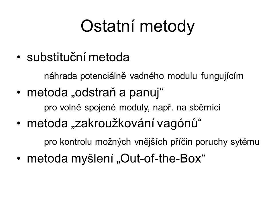 """Ostatní metody substituční metoda náhrada potenciálně vadného modulu fungujícím metoda """"odstraň a panuj"""" pro volně spojené moduly, např. na sběrnici m"""