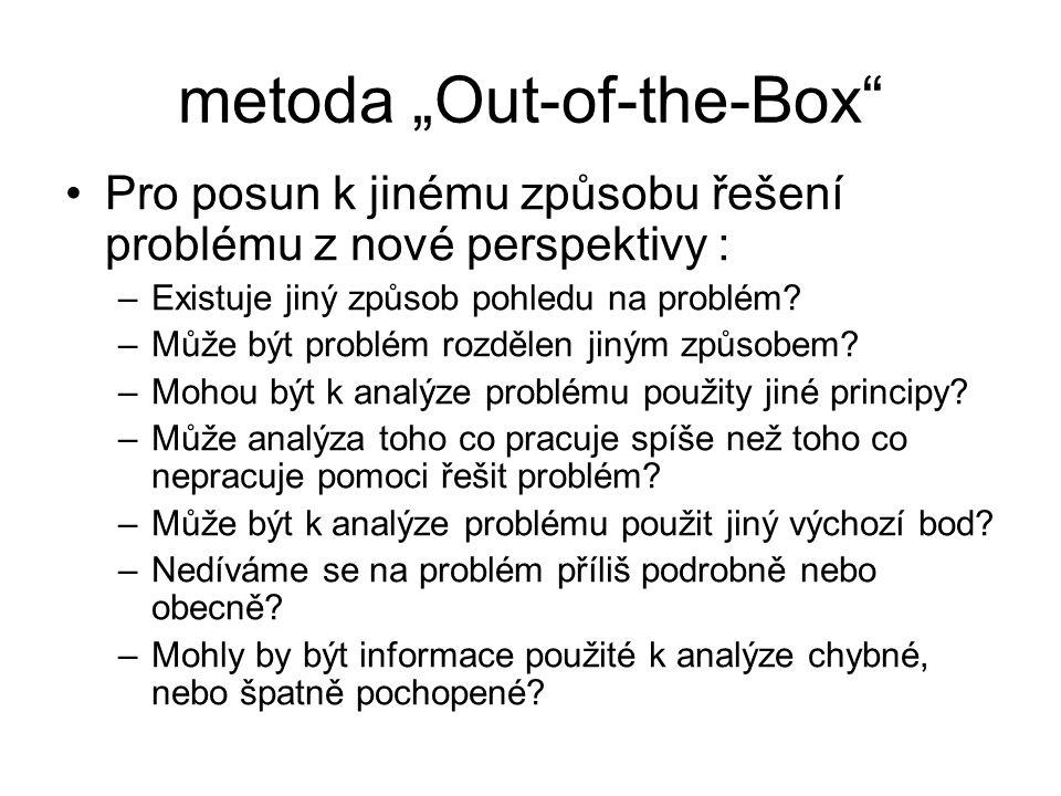 """metoda """"Out-of-the-Box Pro posun k jinému způsobu řešení problému z nové perspektivy : –Existuje jiný způsob pohledu na problém."""