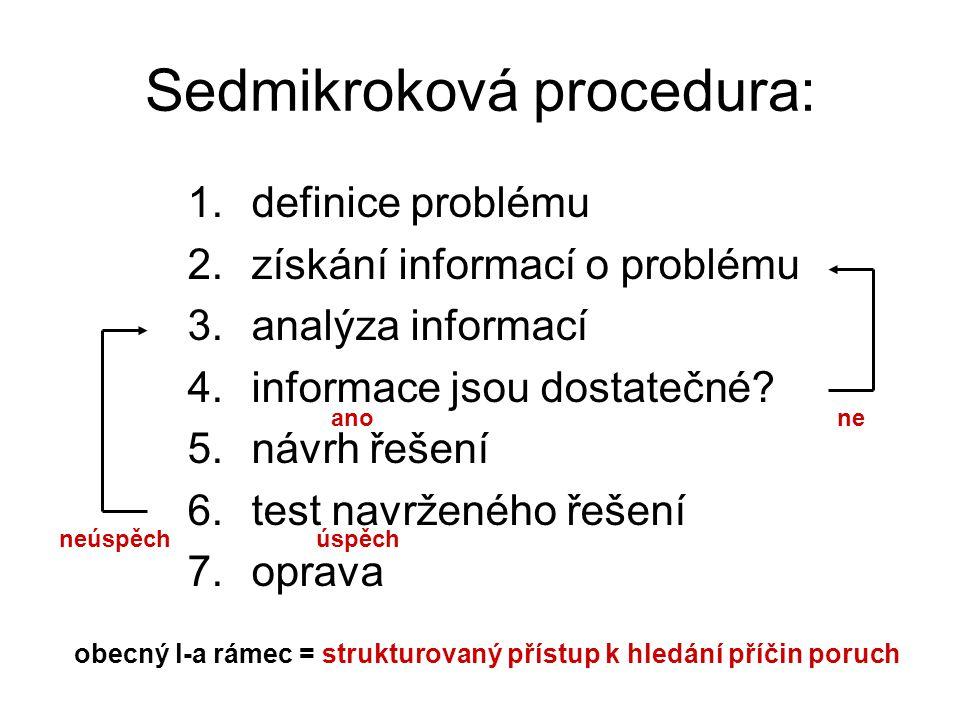 Sedmikroková procedura: 1.definice problému 2.získání informací o problému 3.analýza informací 4.informace jsou dostatečné? 5.návrh řešení 6.test navr