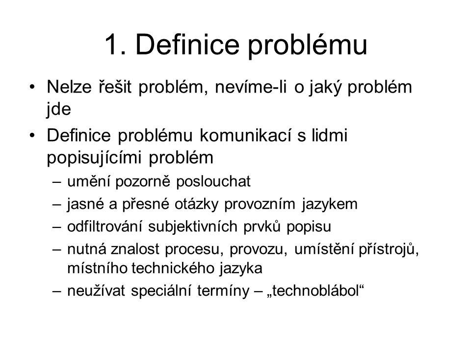 1. Definice problému Nelze řešit problém, nevíme-li o jaký problém jde Definice problému komunikací s lidmi popisujícími problém –umění pozorně poslou