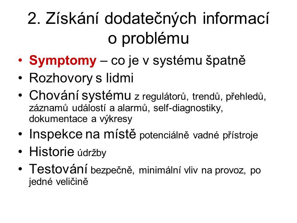 2. Získání dodatečných informací o problému Symptomy – co je v systému špatně Rozhovory s lidmi Chování systému z regulátorů, trendů, přehledů, záznam