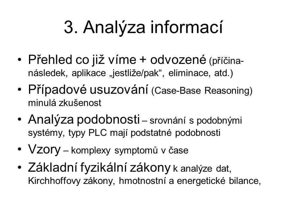 """3. Analýza informací Přehled co již víme + odvozené (příčina- následek, aplikace """"jestliže/pak"""", eliminace, atd.) Případové usuzování (Case-Base Reaso"""
