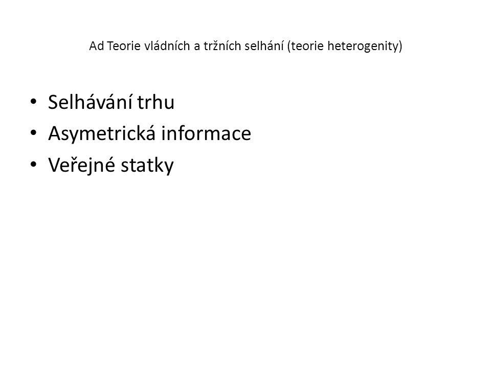 Ad Teorie vládních a tržních selhání (teorie heterogenity) Selhávání trhu Asymetrická informace Veřejné statky