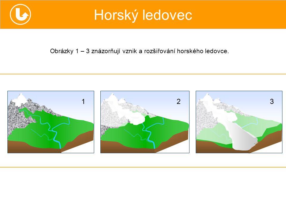 Horský ledovec Obrázky 1 – 3 znázorňují vznik a rozšiřování horského ledovce. 321