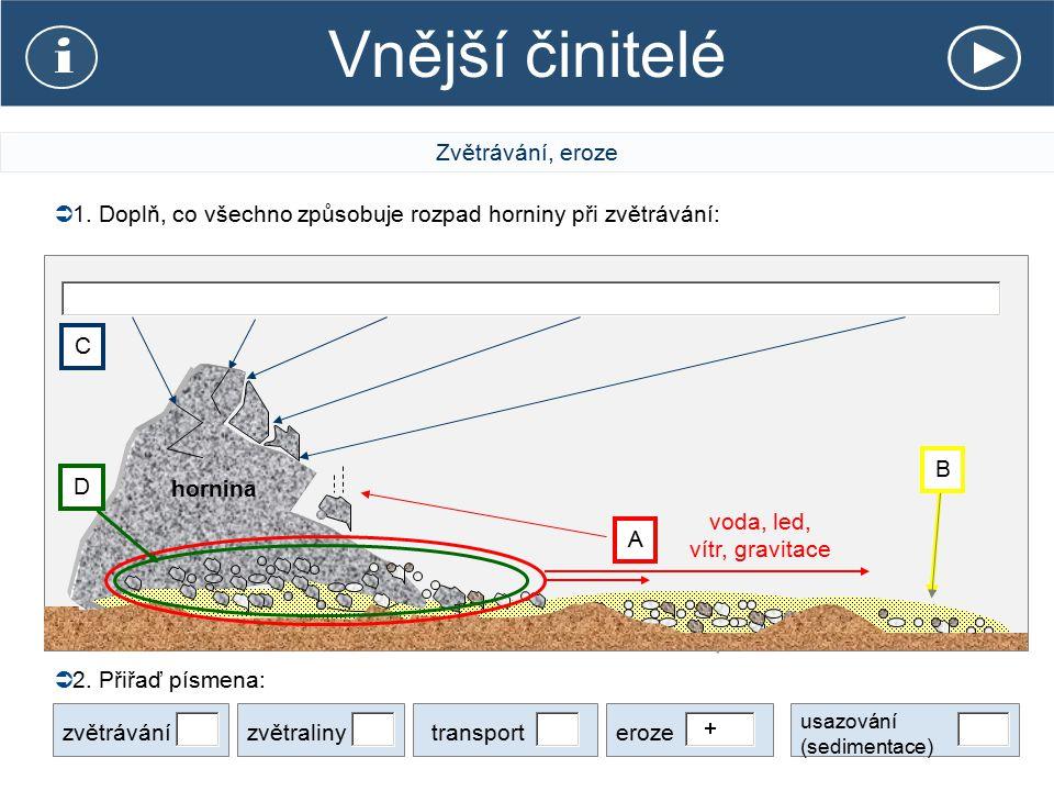 Vnější činitelé Zvětrávání, eroze i  1. Doplň, co všechno způsobuje rozpad horniny při zvětrávání:  2. Přiřaď písmena: zvětralinyzvětráváníerozetran