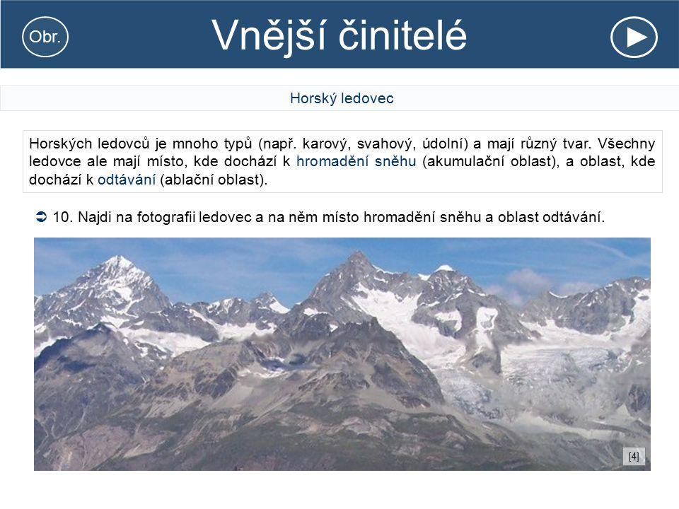 Vnější činitelé Horský ledovec Horských ledovců je mnoho typů (např. karový, svahový, údolní) a mají různý tvar. Všechny ledovce ale mají místo, kde d