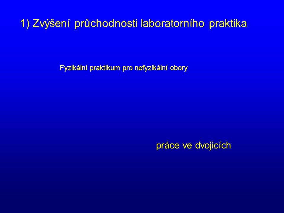 1) Zvýšení průchodnosti laboratorního praktika práce ve dvojicích Fyzikální praktikum pro nefyzikální obory