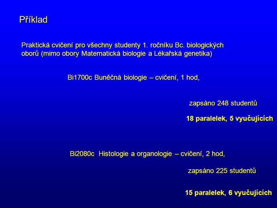 Příklad Praktická cvičení pro všechny studenty 1. ročníku Bc. biologických oborů (mimo obory Matematická biologie a Lékařská genetika) Bi1700c Buněčná