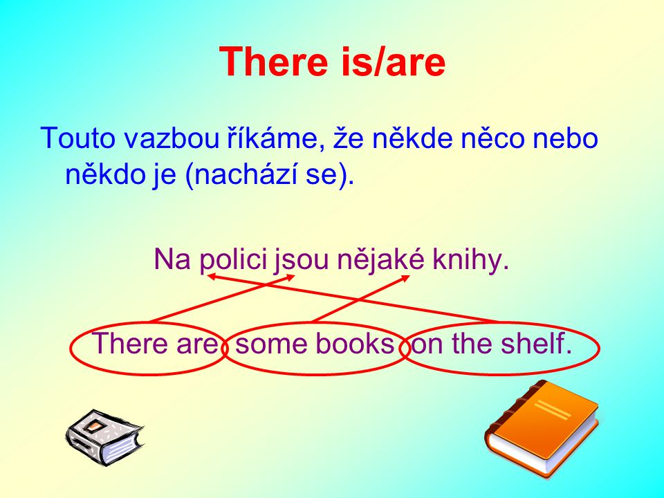 There is/are is – jednotné číslo are – množné číslo There is a book on the table.