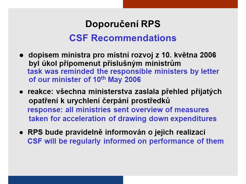● dopisem ministra pro místní rozvoj z 10. května 2006 byl úkol připomenut příslušným ministrům task was reminded the responsible ministers by letter