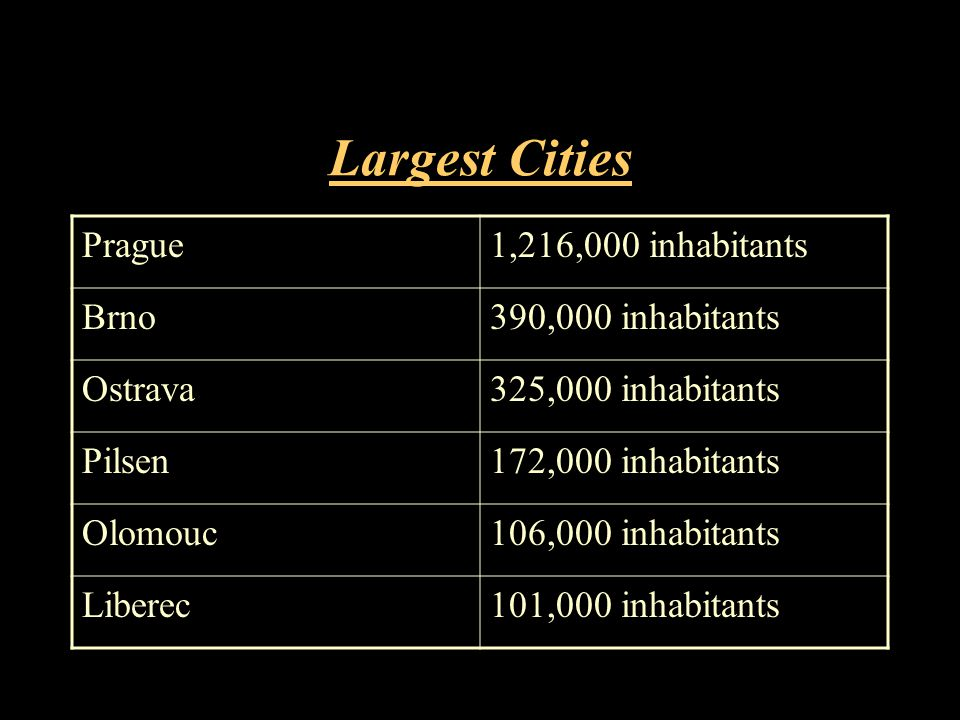 Largest Cities Prague1,216,000 inhabitants Brno390,000 inhabitants Ostrava325,000 inhabitants Pilsen172,000 inhabitants Olomouc106,000 inhabitants Liberec101,000 inhabitants