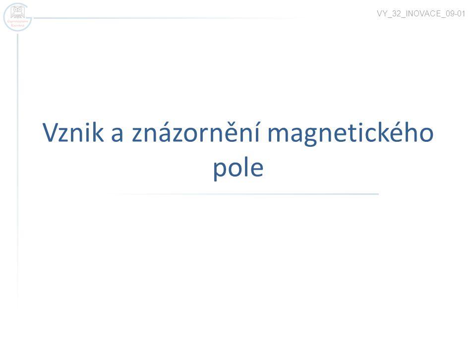 Vznik magnetického pole  Magnetické pole je forma hmoty,která se projevuje silovými účinky na tělesa v něm umístěná  Má svůj původ v pohybu nabitých částic (elektrony v atomu,vodiče s proudem)  Má vždy severní pól N a jižní pól S  Vzniká kolem:  trvalých magnetů  vodičů s proudem