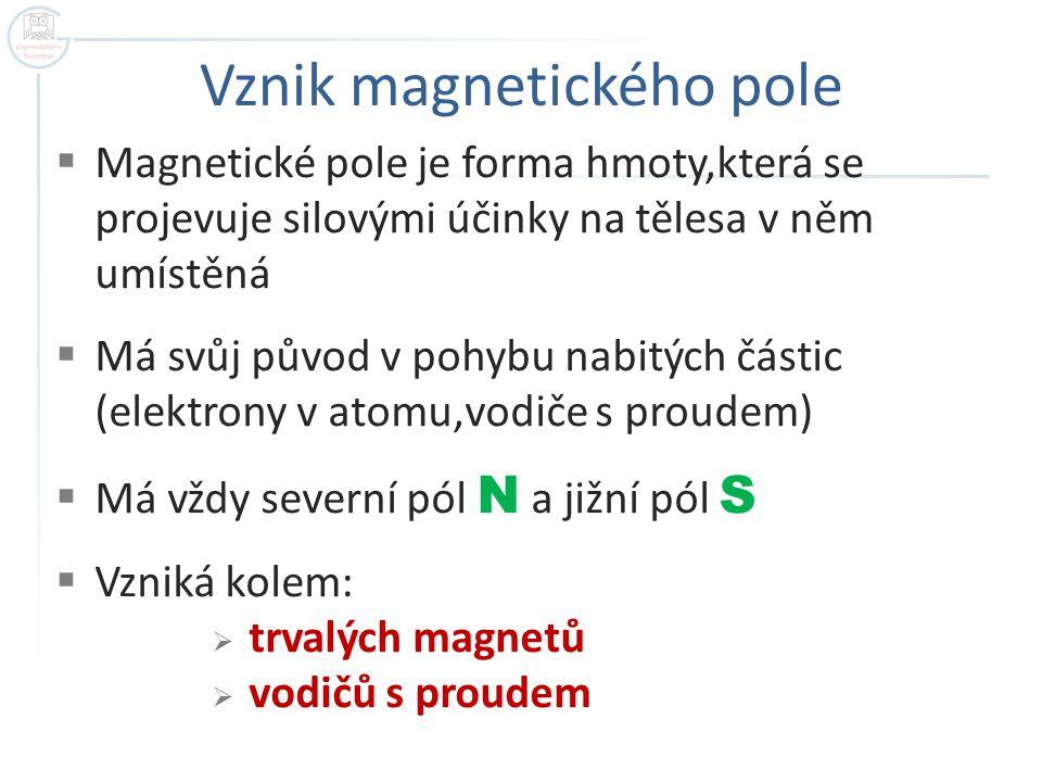 Vznik magnetického pole  Magnetické pole je forma hmoty,která se projevuje silovými účinky na tělesa v něm umístěná  Má svůj původ v pohybu nabitých