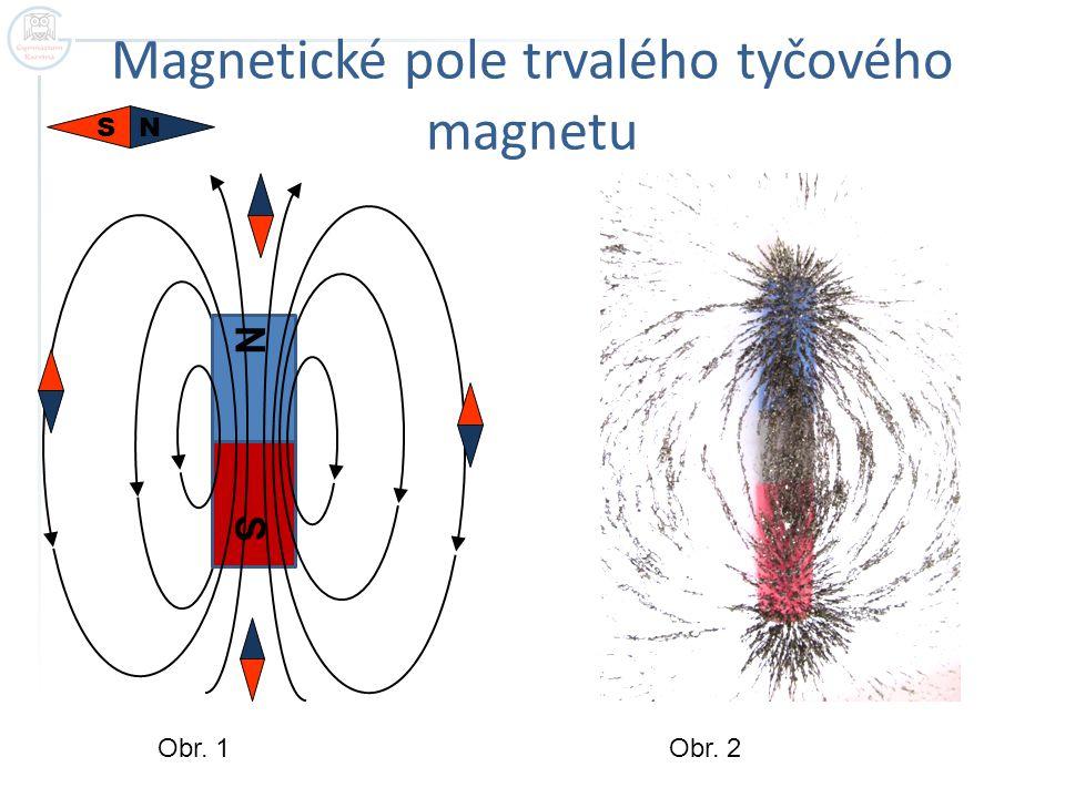 Magnetické pole trvalého tyčového magnetu N S S N Obr. 1Obr. 2