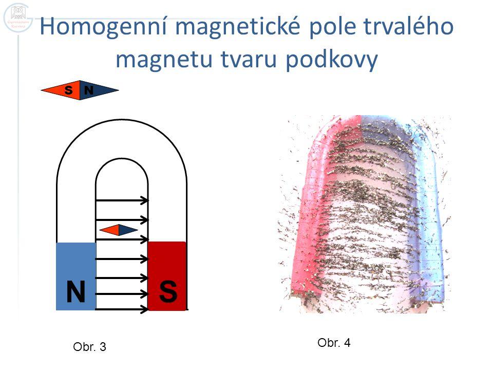 Homogenní magnetické pole trvalého magnetu tvaru podkovy NS S N Obr. 3 Obr. 4