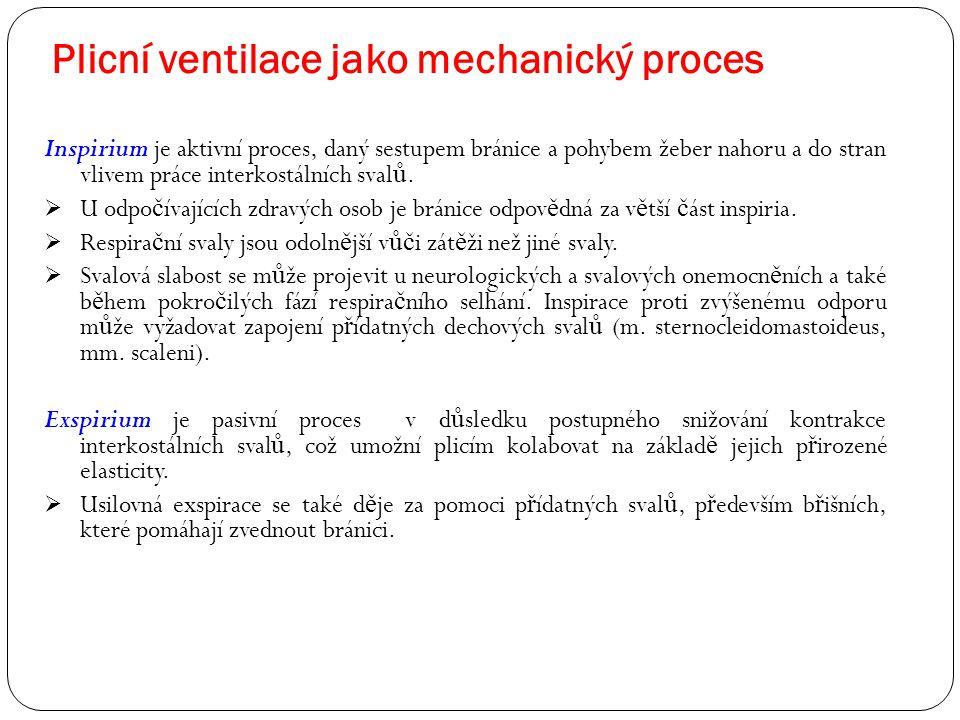 Plicní ventilace jako mechanický proces Inspirium je aktivní proces, daný sestupem bránice a pohybem žeber nahoru a do stran vlivem práce interkostáln