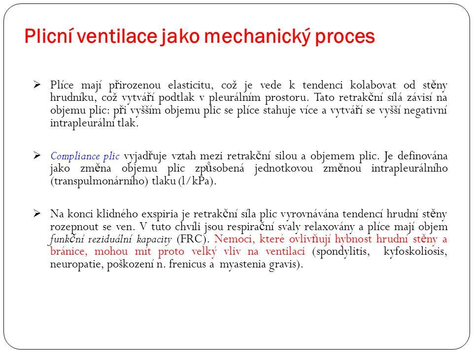 Plicní ventilace jako mechanický proces  Plíce mají p ř irozenou elasticitu, což je vede k tendenci kolabovat od st ě ny hrudníku, což vytvá ř í podt