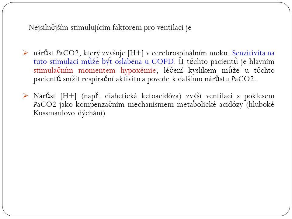 Nejsiln ě jším stimulujícím faktorem pro ventilaci je  nár ů st PaCO2, který zvyšuje [H+] v cerebrospinálním moku. Senzitivita na tuto stimulaci m ů