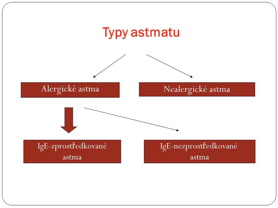 Typy astmatu Alergické astma Nealergické astma IgE-zprost ř edkované astma IgE-nezprost ř edkované astma