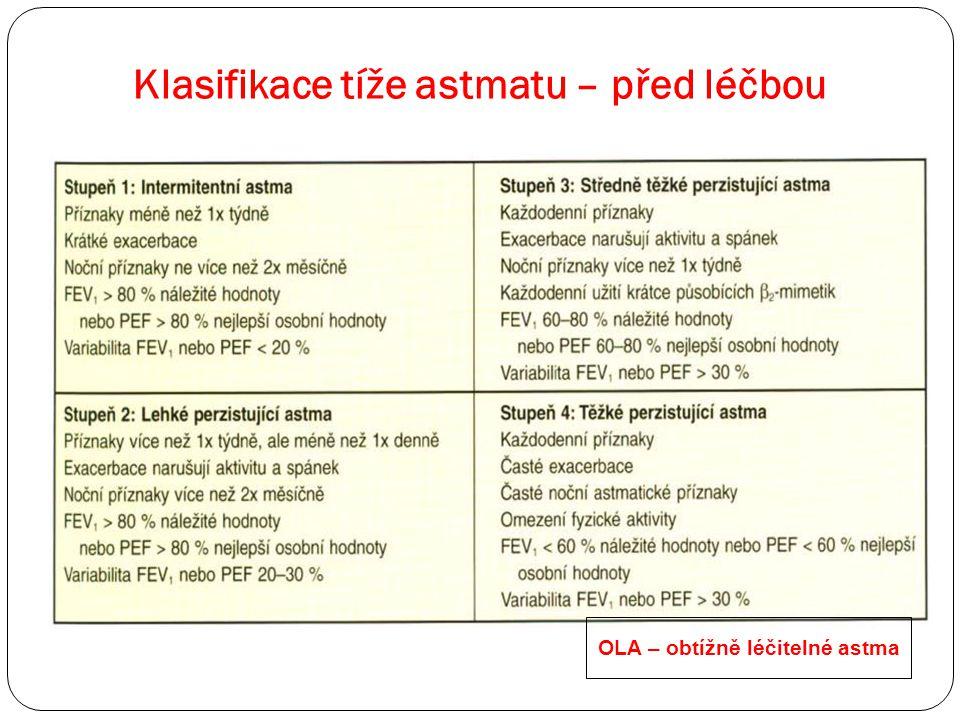 Klasifikace tíže astmatu – před léčbou OLA – obtížně léčitelné astma