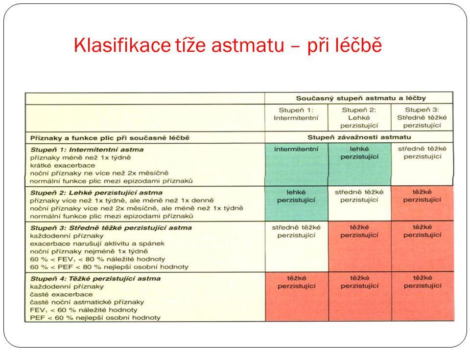 Klasifikace tíže astmatu – při léčbě
