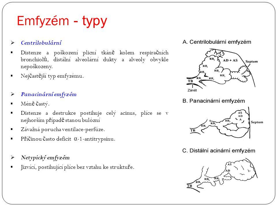 Emfyzém - typy  Centrilobulární  Distenze a poškození plicní tkán ě kolem respira č ních bronchiol ů, distální alveolární dukty a alveoly obvykle ne