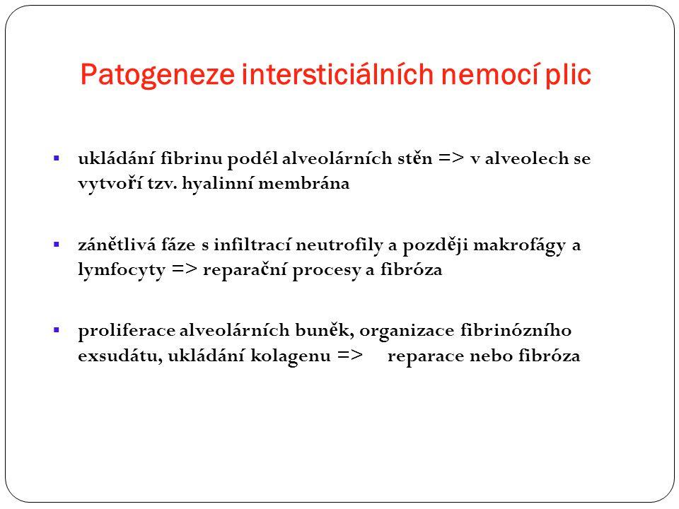 Patogeneze intersticiálních nemocí plic  ukládání fibrinu podél alveolárních st ě n => v alveolech se vytvo ř í tzv. hyalinní membrána  zán ě tlivá