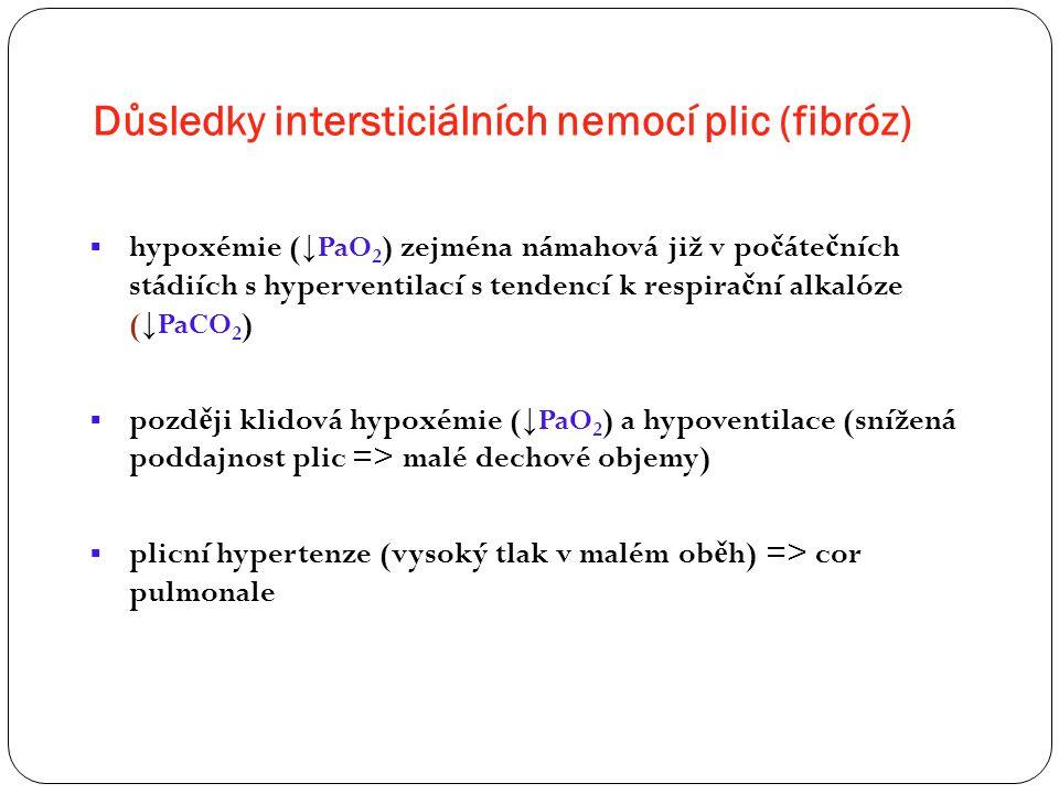 Důsledky intersticiálních nemocí plic (fibróz)  hypoxémie ( ↓ PaO 2 ) zejména námahová již v po č áte č ních stádiích s hyperventilací s tendencí k r