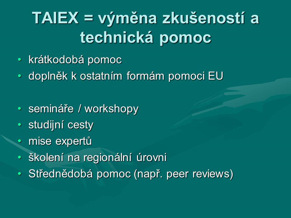TAIEX = výměna zkušeností a technická pomoc krátkodobá pomockrátkodobá pomoc doplněk k ostatním formám pomoci EUdoplněk k ostatním formám pomoci EU semináře / workshopysemináře / workshopy studijní cestystudijní cesty mise expertůmise expertů školení na regionální úrovniškolení na regionální úrovni Střednědobá pomoc (např.