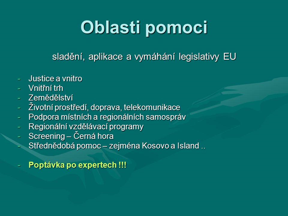 Oblasti pomoci sladění, aplikace a vymáhání legislativy EU -Justice a vnitro -Vnitřní trh -Zemědělství -Životní prostředí, doprava, telekomunikace -Podpora místních a regionálních samospráv -Regionální vzdělávací programy -Screening – Černá hora -Střednědobá pomoc – zejména Kosovo a Island..