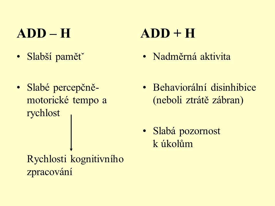 ADD – H ADD + H Slabší pamětˇ Slabé percepčně- motorické tempo a rychlost Rychlosti kognitivního zpracování Nadměrná aktivita Behaviorální disinhibice (neboli ztrátě zábran) Slabá pozornost k úkolům