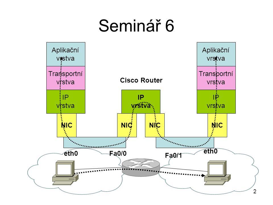 2 Seminář 6 Aplikační vrstva Transportní vrstva IP vrstva NIC Aplikační vrstva Transportní vrstva IP vrstva NIC IP vrstva NIC eth0 Fa0/0 Fa0/1 Cisco Router