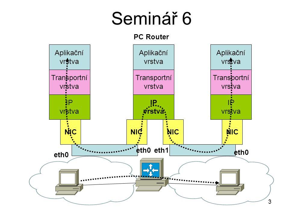 3 Seminář 6 Aplikační vrstva Transportní vrstva IP vrstva NIC Aplikační vrstva Transportní vrstva IP vrstva NIC Aplikační vrstva Transportní vrstva IP vrstva NIC PC Router eth0 eth1 eth0