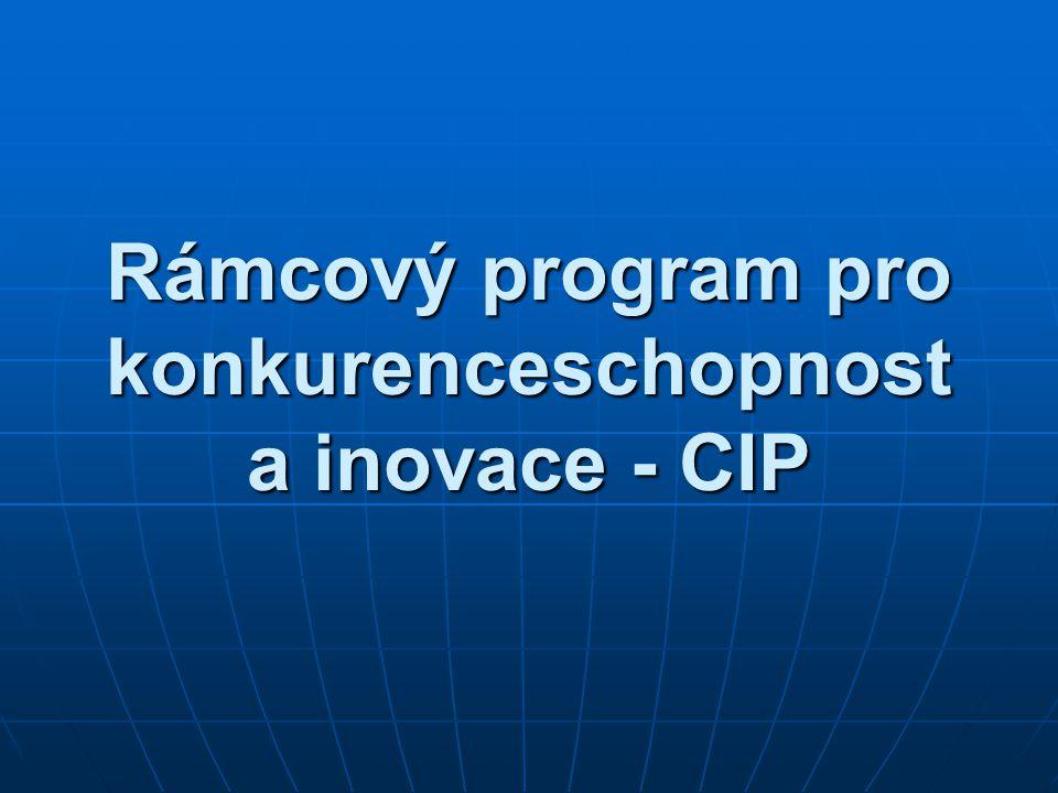 Rámcový program pro konkurenceschopnost a inovace - CIP