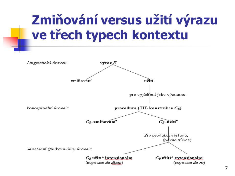 18 Ilustrační příklad 3 úsudek (platný): Karel řeší rovnici 2+x = 7 Existuje něco, co Karel řeší.