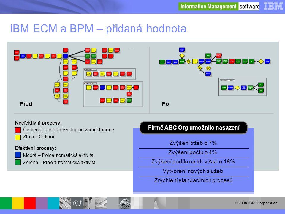 © 2008 IBM Corporation IBM ECM a BPM – přidaná hodnota PředPo Zvýšení tržeb o 7% Zvýšení počtu o 4% Zvýšení podílu na trh v Asii o 18% Vytvoření novýc
