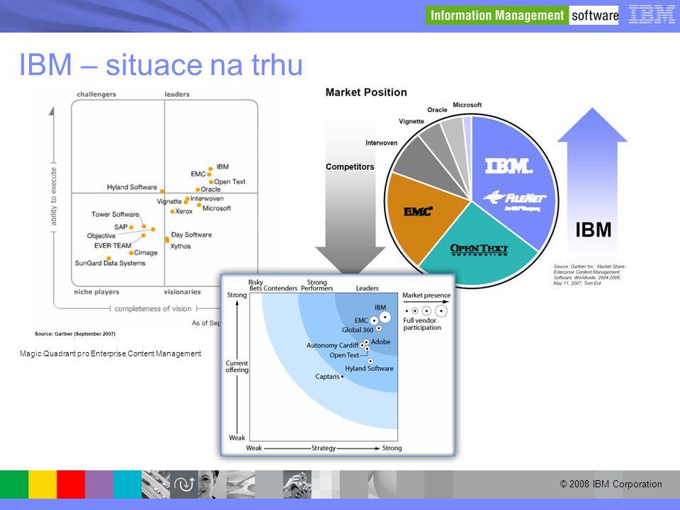 © 2008 IBM Corporation IBM – situace na trhu Magic Quadrant pro Enterprise Content Management