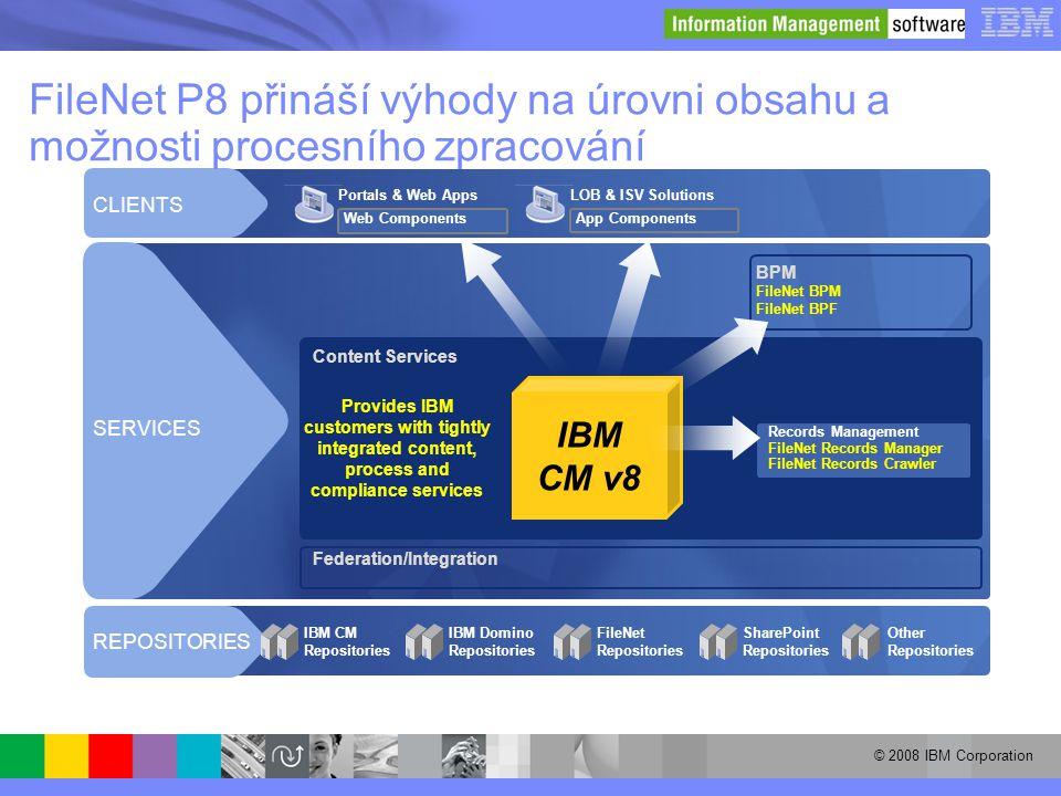 © 2008 IBM Corporation REPOSITORIES CLIENTS Federation/Integration Content Services BPM FileNet BPM FileNet BPF IBM CM Repositories IBM Domino Reposit