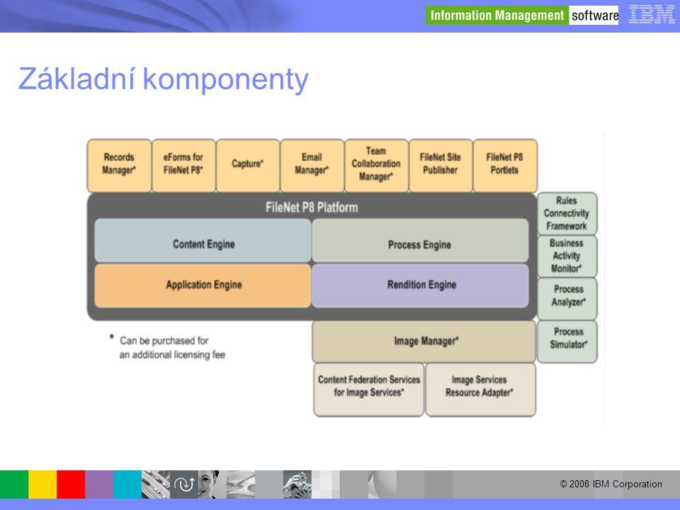 © 2008 IBM Corporation Základní komponenty