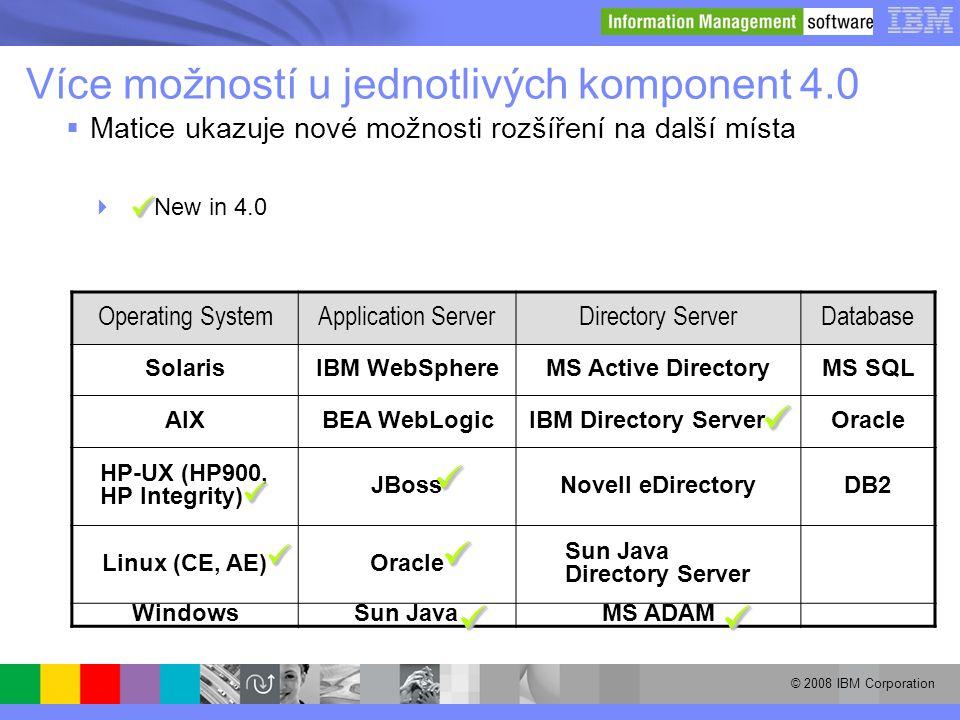 © 2008 IBM Corporation Více možností u jednotlivých komponent 4.0  Matice ukazuje nové možnosti rozšíření na další místa  New in 4.0 Operating Syste