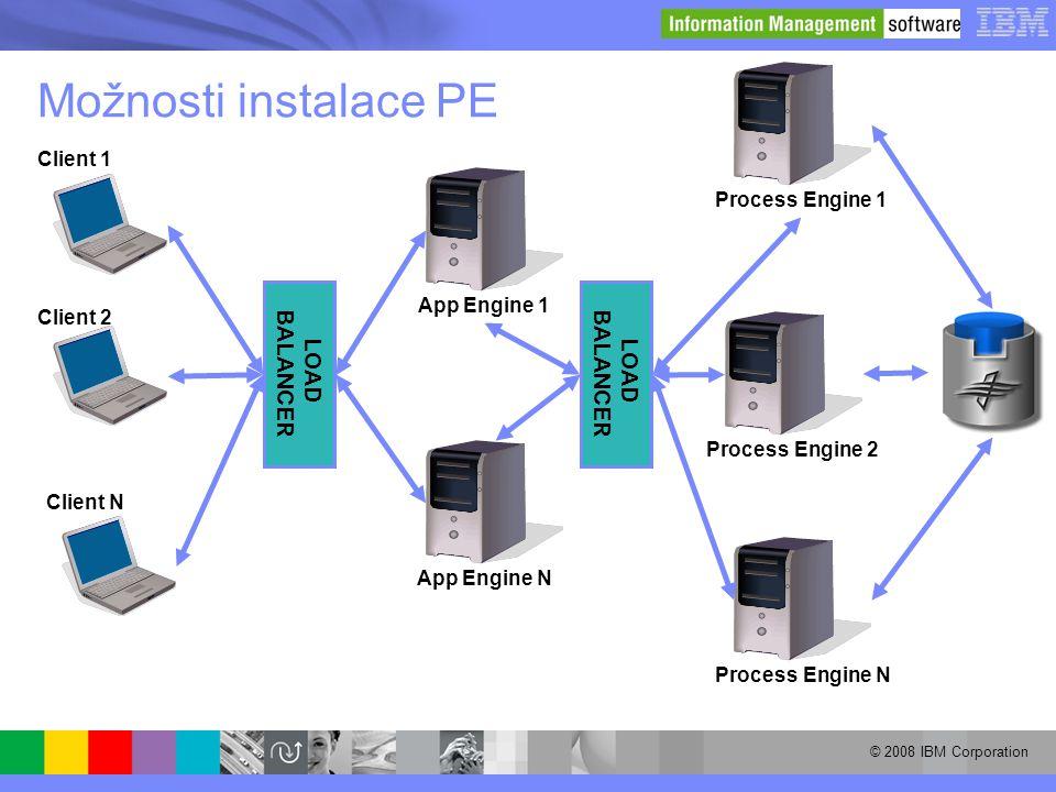 © 2008 IBM Corporation Možnosti instalace PE Process Engine NProcess Engine 2Process Engine 1App Engine 1App Engine N LOAD BALANCER LOAD BALANCER Clie
