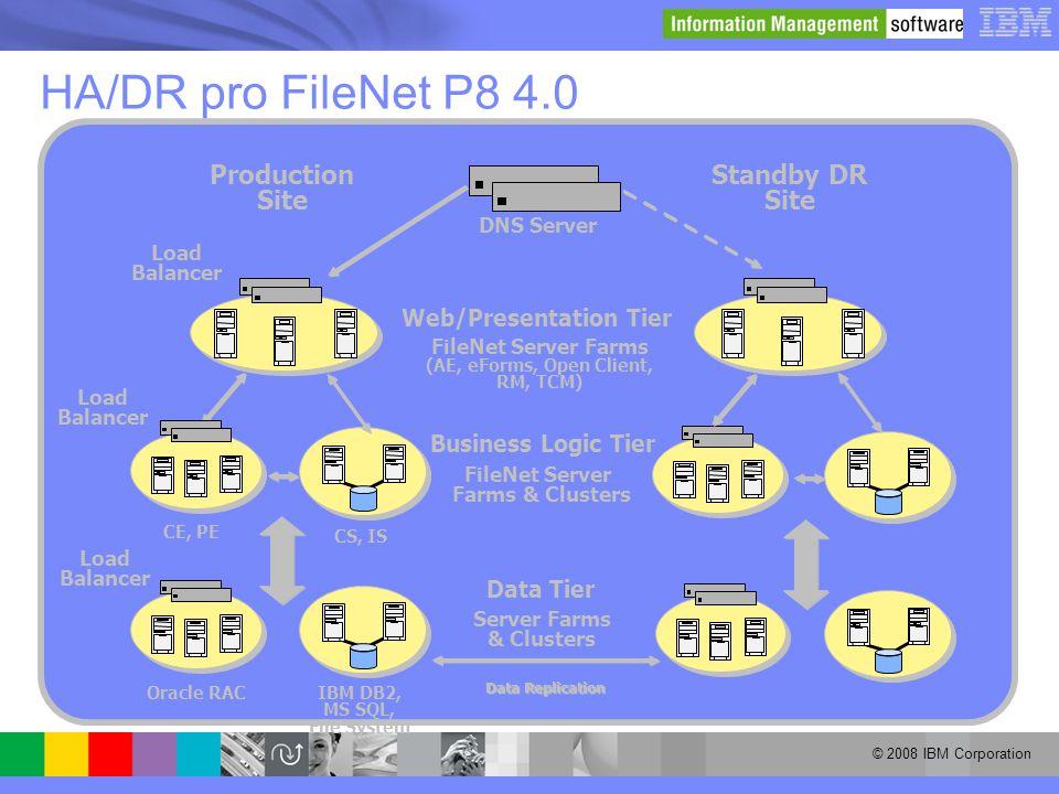© 2008 IBM Corporation HA/DR pro FileNet P8 4.0 Standby DR Site Production Site CS, IS Load Balancer FileNet Server Farms (AE, eForms, Open Client, RM
